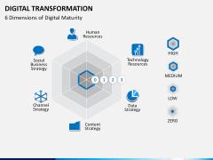 Transformation bundle PPT slide 38