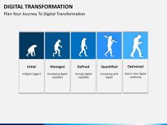 Transformation bundle PPT slide 39