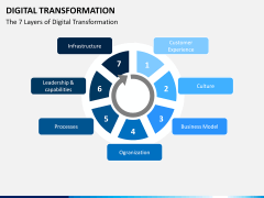 Digital Transformation PPT slide 18