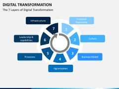 Transformation bundle PPT slide 40