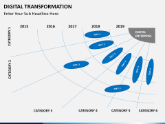 Digital Transformation PPT slide 19
