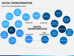 Transformation bundle PPT slide 23