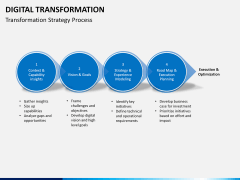 Digital Transformation PPT slide 21