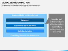 Digital Transformation PPT slide 22