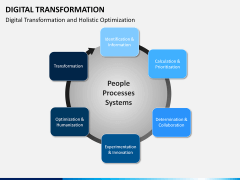 Digital Transformation PPT slide 23