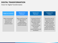 Digital Transformation PPT slide 26