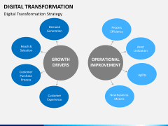 Digital Transformation PPT slide 27