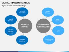 Transformation bundle PPT slide 49