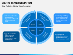 Transformation bundle PPT slide 51