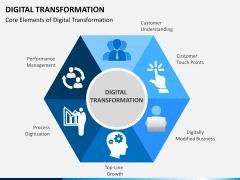 Transformation bundle PPT slide 24