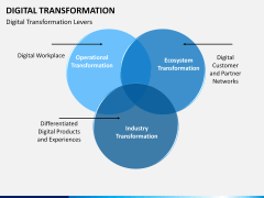 Digital Transformation PPT slide 30