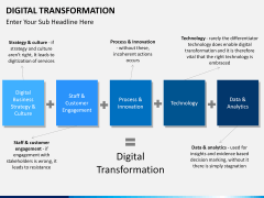 Digital Transformation PPT slide 31