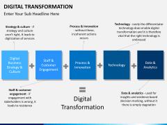 Transformation bundle PPT slide 53