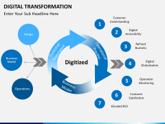 Digital Transformation PPT slide 32