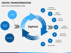 Transformation bundle PPT slide 54