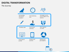 Transformation bundle PPT slide 29