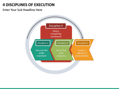 4 Disciplines of Execution PPT slide 6