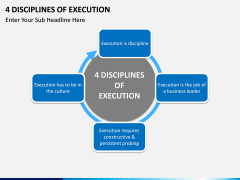 4 Disciplines of Execution PPT slide 1