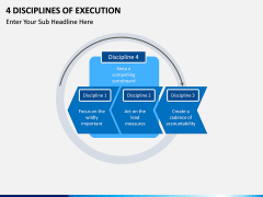 4 Disciplines of Execution PPT slide 2