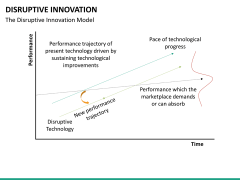 Disruptive innovation PPT slide 32