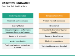 Disruptive innovation PPT slide 25