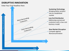 Disruptive innovation PPT slide 13