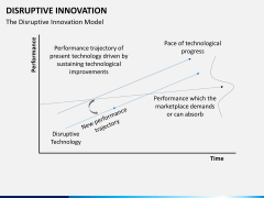 Disruptive innovation PPT slide 14