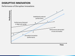 Disruptive innovation PPT slide 16