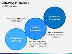 Disruptive innovation PPT slide 5