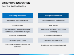 Disruptive innovation PPT slide 7