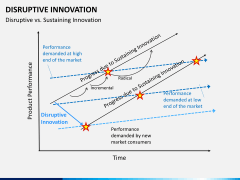 Disruptive innovation PPT slide 9