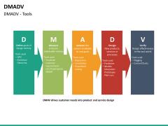 DMADV PPT slide 9