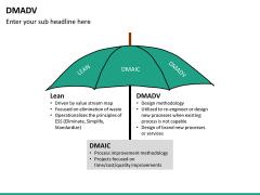 DMADV PPT slide 13