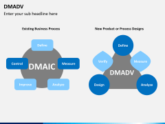 DMADV PPT slide 6