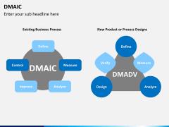DMAIC PPT slide 10