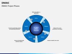 DMAIC PPT slide 2