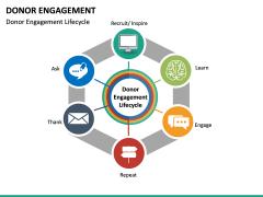 Donor engagement PPT slide 14