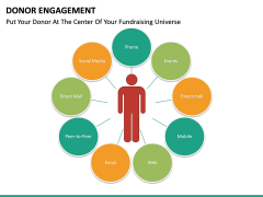 Donor engagement PPT slide 19