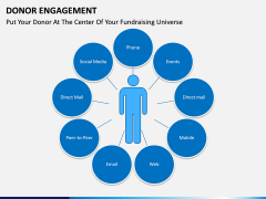 Donor engagement PPT slide 6