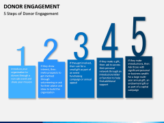 Donor engagement PPT slide 7