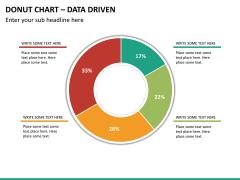 Donut chart PPT slide 14