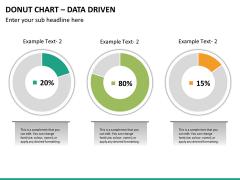 Donut chart PPT slide 19