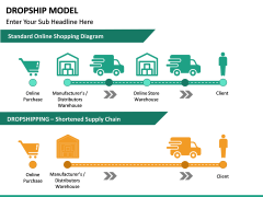 Dropship Model PPT slide 11