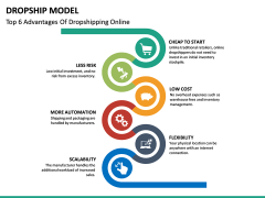 Dropship Model PPT slide 12