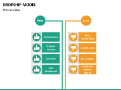Dropship Model PPT slide 14