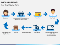 Dropship Model PPT slide 2