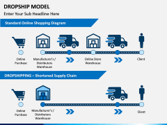 Dropship Model PPT slide 4