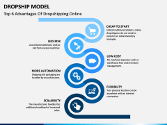 Dropship Model PPT slide 5
