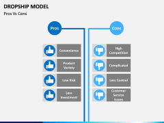 Dropship Model PPT slide 7