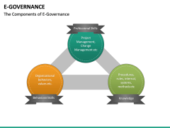 E-Governance PPT slide 21